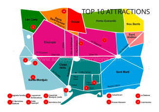 top 10 attractions
